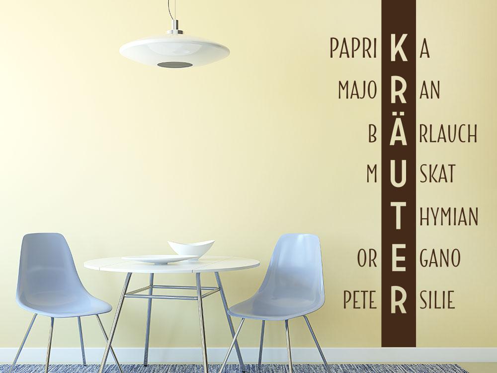 Wandtattoo Banner Kräuter der Küche