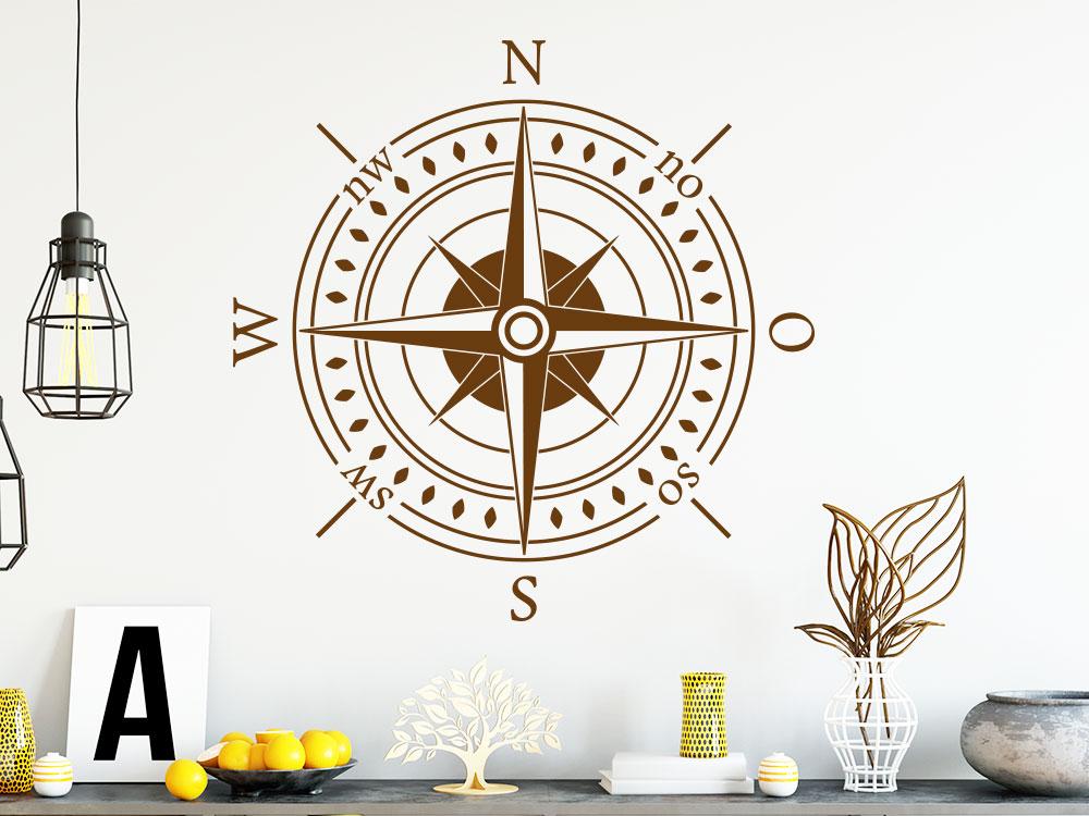 Wandtattoo Himmelsrichtungen Kompass