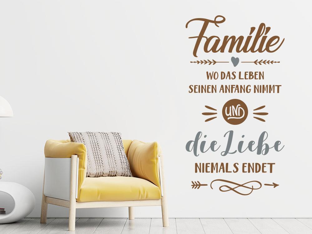 Familien Wandtattoo Spruch Wo das Leben seinen Anfang nimmt im Wohnzimmer