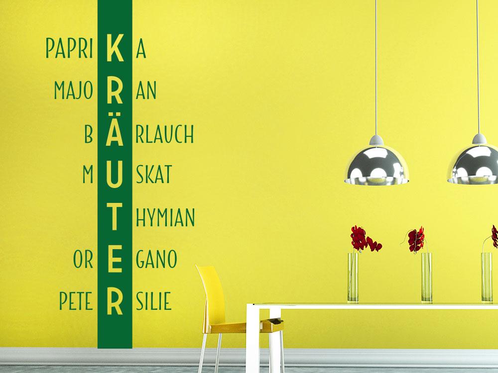 Wandtattoo Wandbanner Kräuter der Küche im Esszimmer