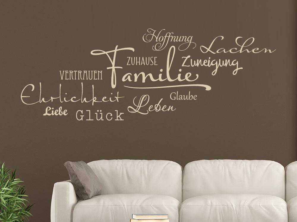 Wandtattoo Familien Wortwolke