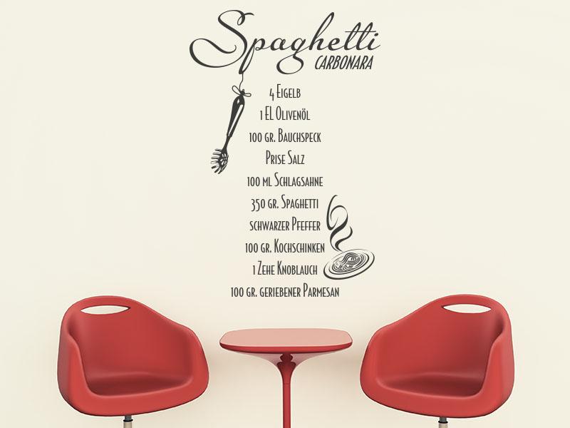 Wandtattoo Spaghetti Carbonara